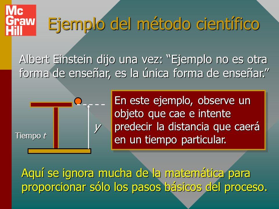 Método científico Subyacente a toda investigación científica están los principios guía del método científico. 1.Planteamiento del problema. 2.Observac