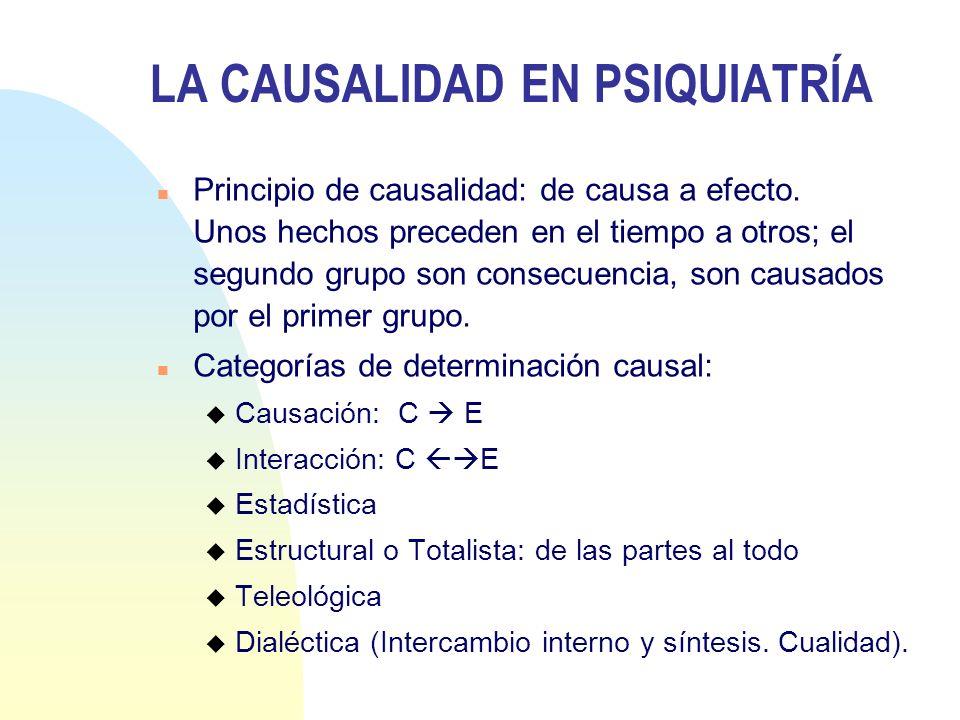 LA CAUSALIDAD EN PSIQUIATRÍA n Principio de causalidad: de causa a efecto. Unos hechos preceden en el tiempo a otros; el segundo grupo son consecuenci