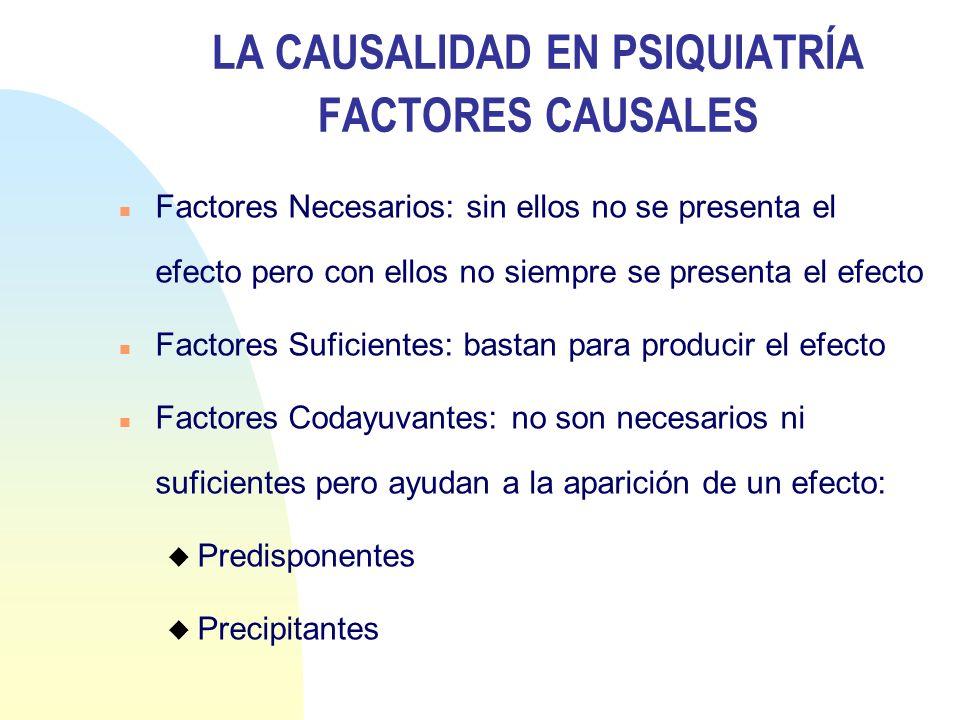 LA CAUSALIDAD EN PSIQUIATRÍA FACTORES CAUSALES n Factores Necesarios: sin ellos no se presenta el efecto pero con ellos no siempre se presenta el efec