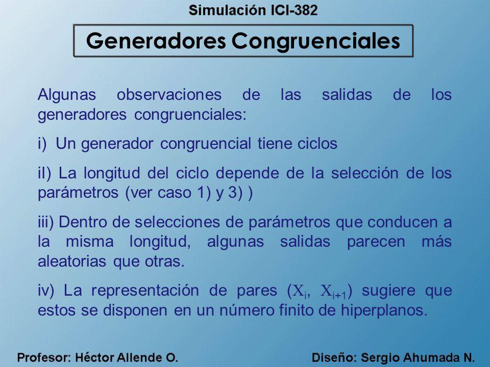 Algunas observaciones de las salidas de los generadores congruenciales: i) Un generador congruencial tiene ciclos iI) La longitud del ciclo depende de
