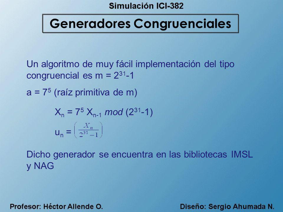 Un algoritmo de muy fácil implementación del tipo congruencial es m = 2 31 -1 a = 7 5 (raíz primitiva de m) X n = 7 5 X n-1 mod (2 31 -1) u n = Dicho