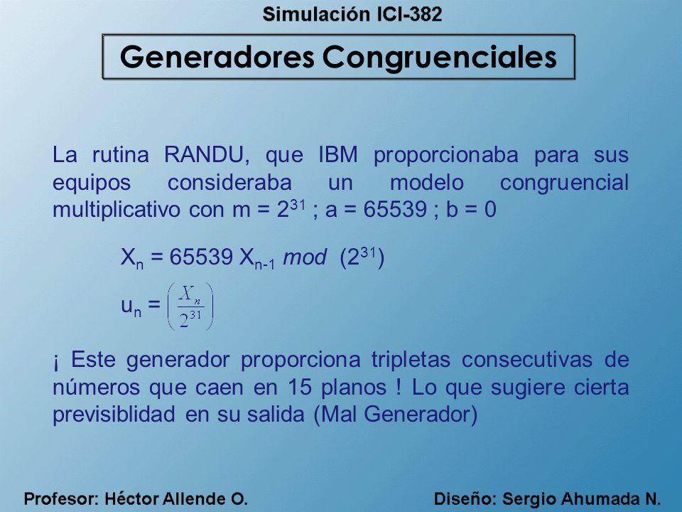 La rutina RANDU, que IBM proporcionaba para sus equipos consideraba un modelo congruencial multiplicativo con m = 2 31 ; a = 65539 ; b = 0 X n = 65539
