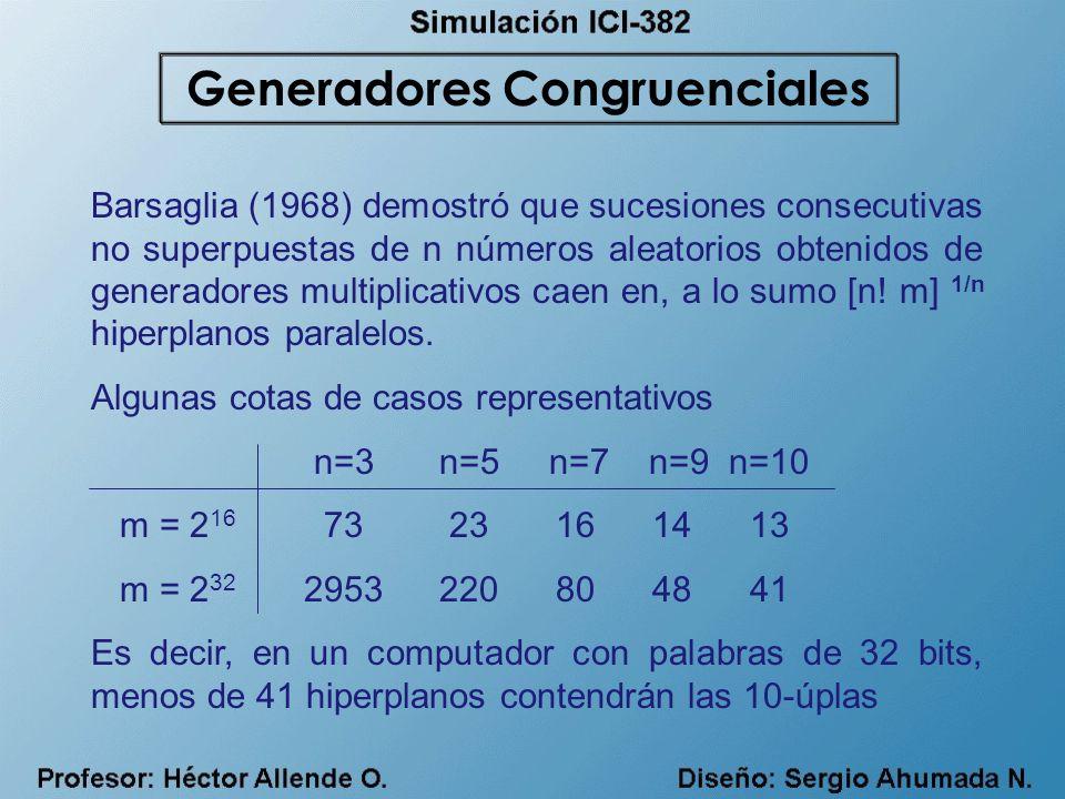 Barsaglia (1968) demostró que sucesiones consecutivas no superpuestas de n números aleatorios obtenidos de generadores multiplicativos caen en, a lo s