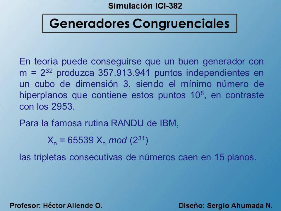 En teoría puede conseguirse que un buen generador con m = 2 32 produzca 357.913.941 puntos independientes en un cubo de dimensión 3, siendo el mínimo