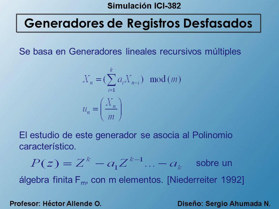 Se basa en Generadores lineales recursivos múltiples El estudio de este generador se asocia al Polinomio característico. sobre un álgebra finita F m,