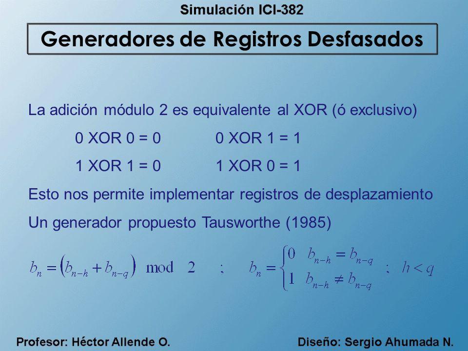 La adición módulo 2 es equivalente al XOR (ó exclusivo) 0 XOR 0 = 00 XOR 1 = 1 1 XOR 1 = 01 XOR 0 = 1 Esto nos permite implementar registros de despla