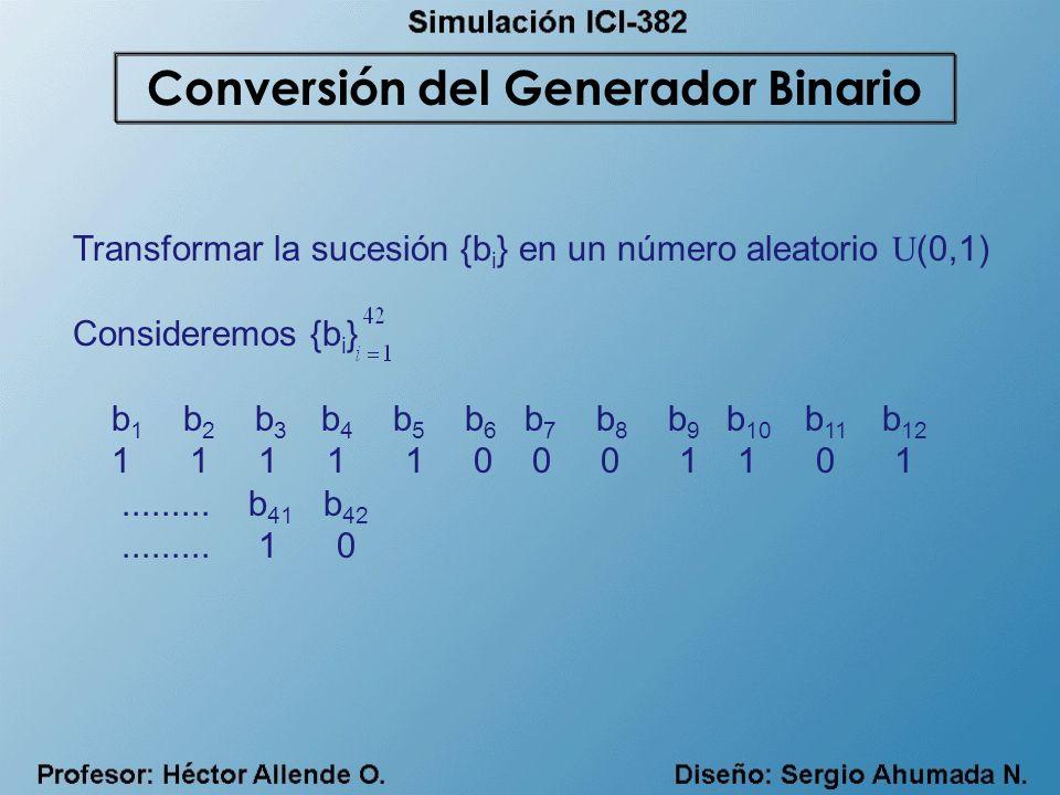 Transformar la sucesión {b i } en un número aleatorio U (0,1) Consideremos {b i } b 1 b 2 b 3 b 4 b 5 b 6 b 7 b 8 b 9 b 10 b 11 b 12 1 1 1 1 1 0 0 0 1