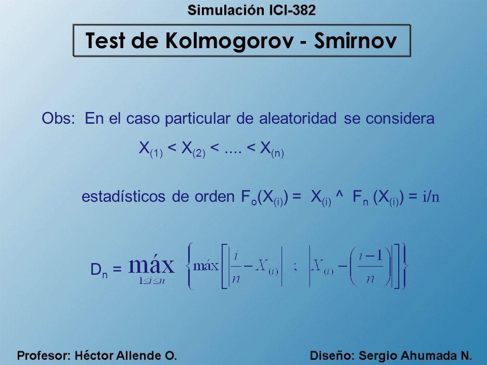 Obs: En el caso particular de aleatoridad se considera X (1) < X (2) <.... < X (n) estadísticos de orden F o (X (i) ) = X (i) ^ F n (X (i) ) = i / n D