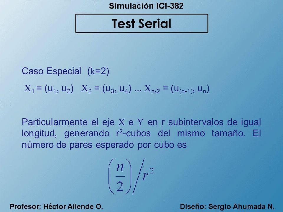 Caso Especial ( k =2) X 1 = (u 1, u 2 ) X 2 = (u 3, u 4 )... X n/2 = (u (n-1), u n ) Particularmente el eje X e Y en r subintervalos de igual longitud