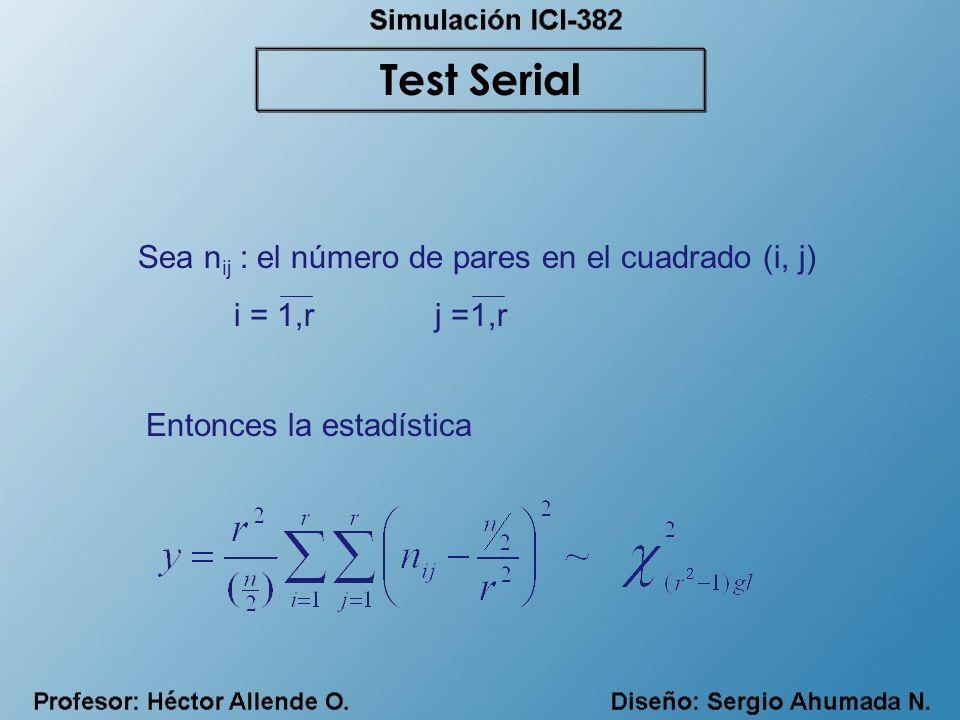 Entonces la estadística Sea n ij : el número de pares en el cuadrado (i, j) i = 1,r j =1,r Test Serial