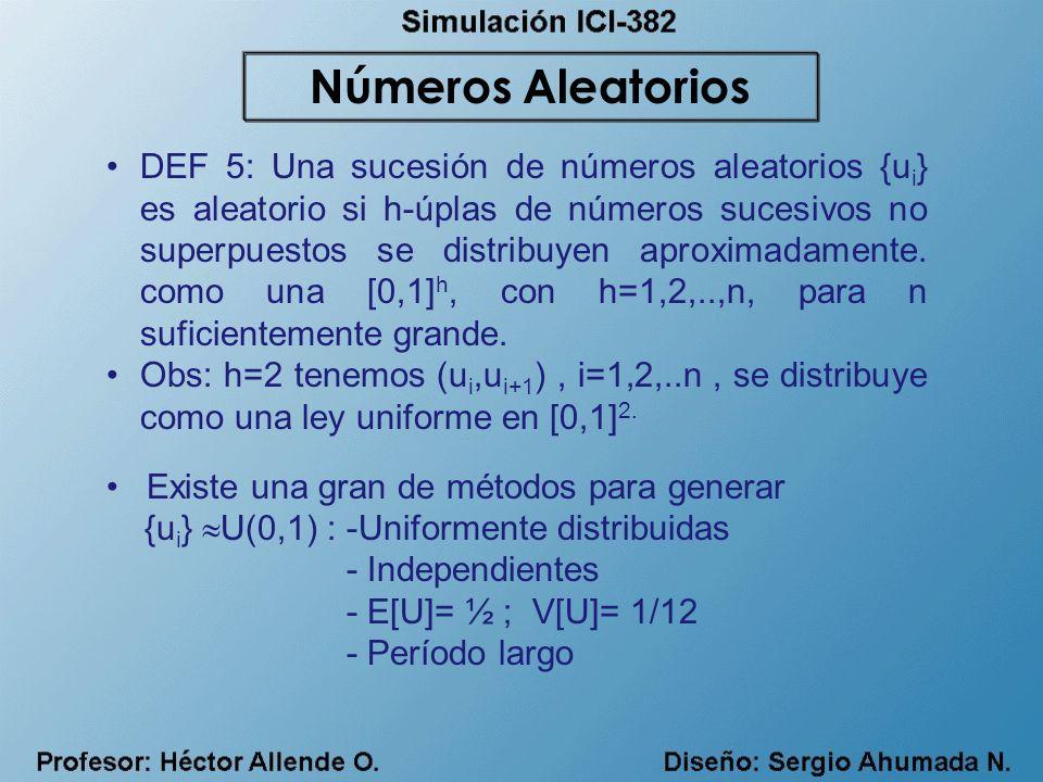 DEF 5: Una sucesión de números aleatorios {u i } es aleatorio si h-úplas de números sucesivos no superpuestos se distribuyen aproximadamente. como una