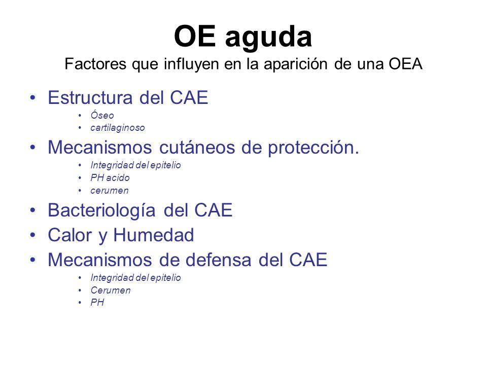 OE aguda Factores que influyen en la aparición de una OEA Estructura del CAE Óseo cartilaginoso Mecanismos cutáneos de protección. Integridad del epit