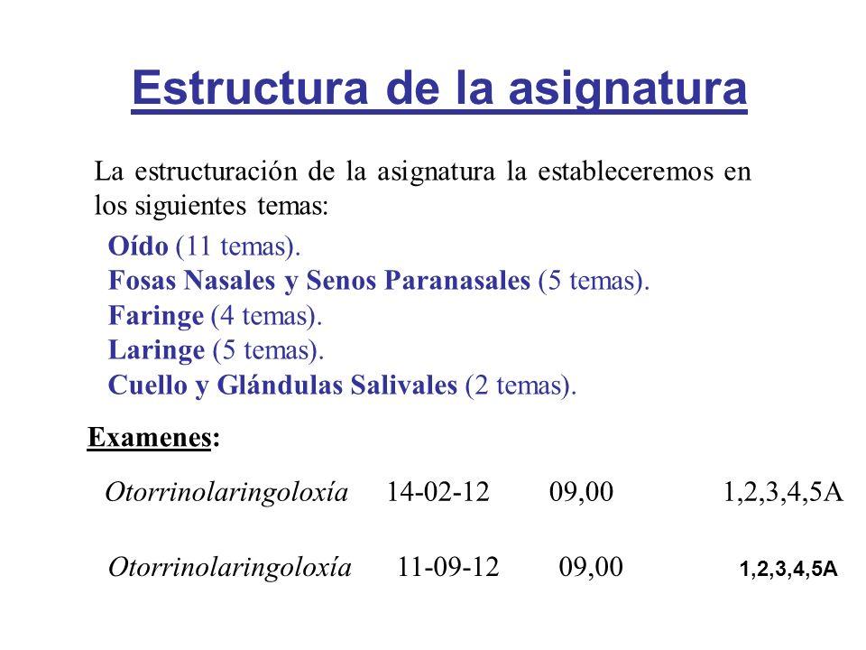Estructura de la asignatura Oído (11 temas). Fosas Nasales y Senos Paranasales (5 temas). Faringe (4 temas). Laringe (5 temas). Cuello y Glándulas Sal