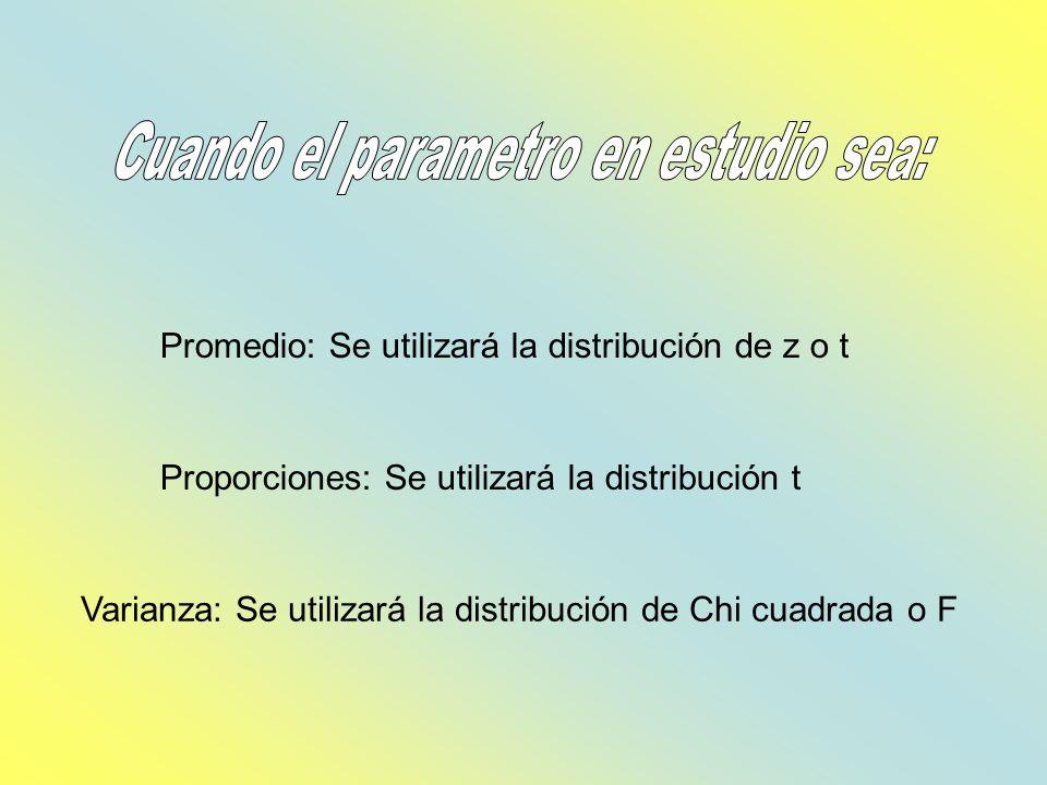 Promedio: Se utilizará la distribución de z o t Proporciones: Se utilizará la distribución t Varianza: Se utilizará la distribución de Chi cuadrada o