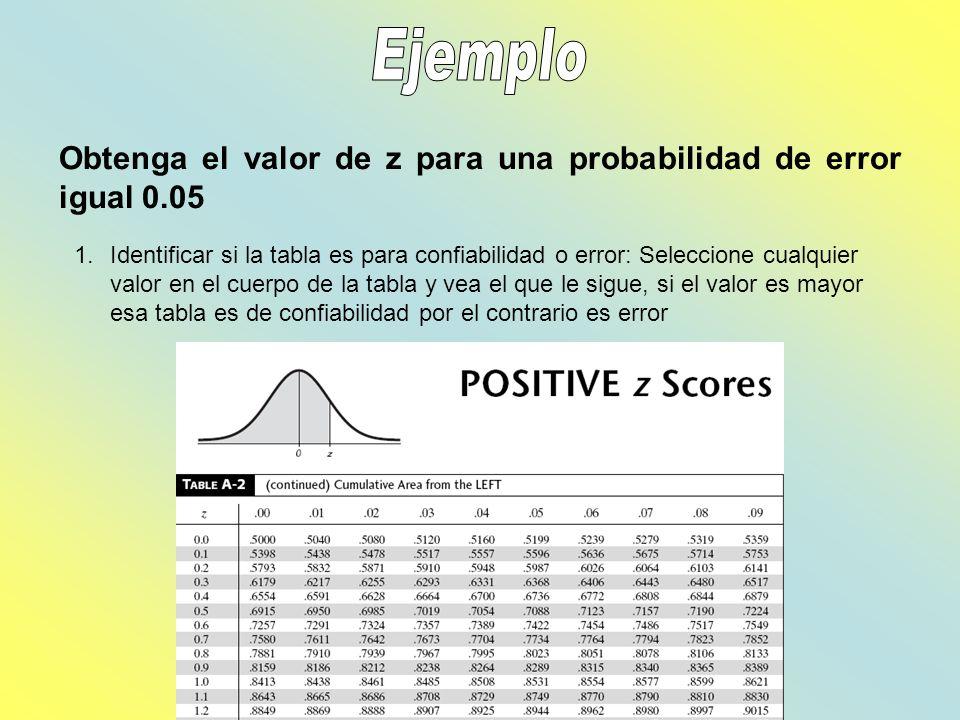 Obtenga el valor de z para una probabilidad de error igual 0.05 1.Identificar si la tabla es para confiabilidad o error: Seleccione cualquier valor en