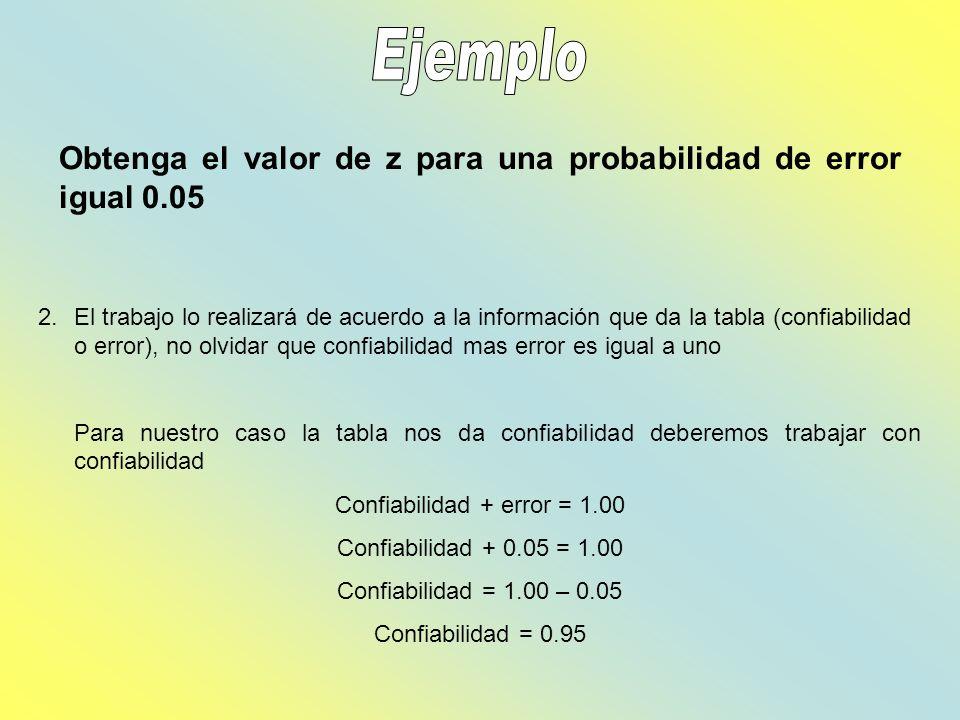 Obtenga el valor de z para una probabilidad de error igual 0.05 2.El trabajo lo realizará de acuerdo a la información que da la tabla (confiabilidad o