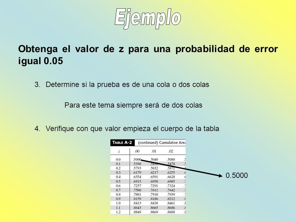 Obtenga el valor de z para una probabilidad de error igual 0.05 3.Determine si la prueba es de una cola o dos colas Para este tema siempre será de dos