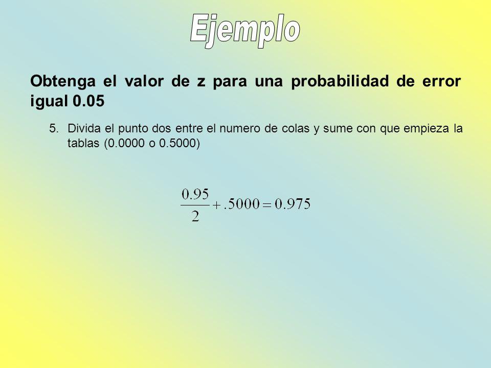 Obtenga el valor de z para una probabilidad de error igual 0.05 5.Divida el punto dos entre el numero de colas y sume con que empieza la tablas (0.000