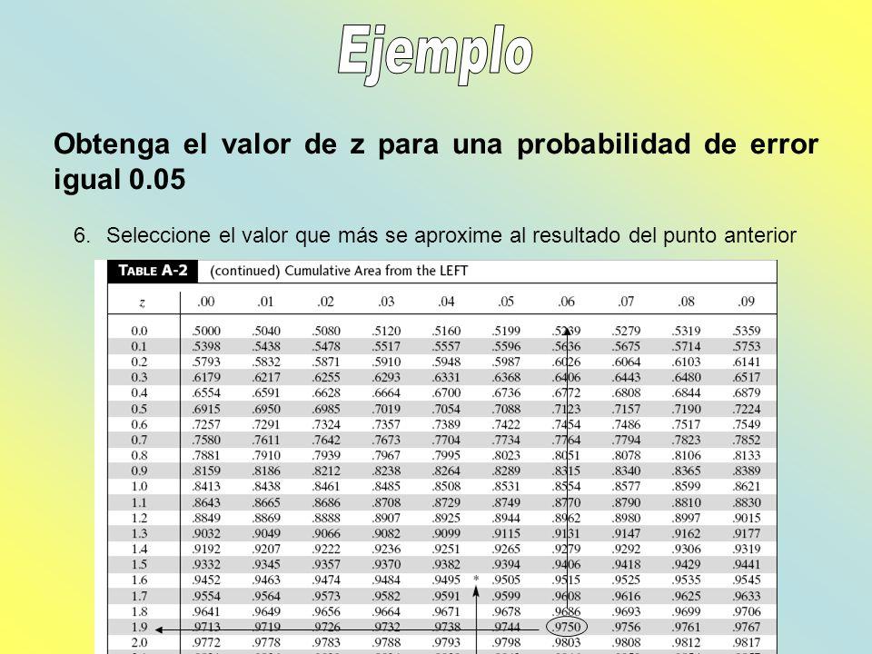 Obtenga el valor de z para una probabilidad de error igual 0.05 6.Seleccione el valor que más se aproxime al resultado del punto anterior