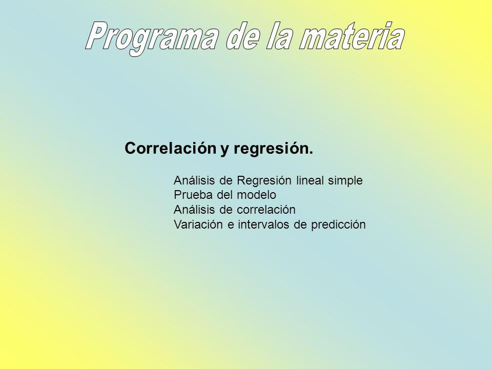 Correlación y regresión. Análisis de Regresión lineal simple Prueba del modelo Análisis de correlación Variación e intervalos de predicción