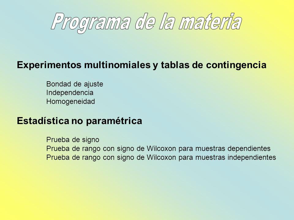 Experimentos multinomiales y tablas de contingencia Bondad de ajuste Independencia Homogeneidad Estadística no paramétrica Prueba de signo Prueba de r
