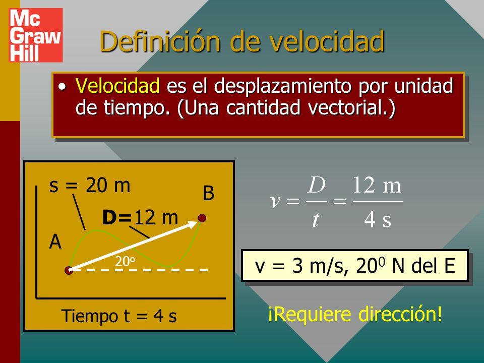 Definición de rapidez Rapidez es la distancia recorrida por unidad de tiempo (una cantidad escalar).Rapidez es la distancia recorrida por unidad de ti