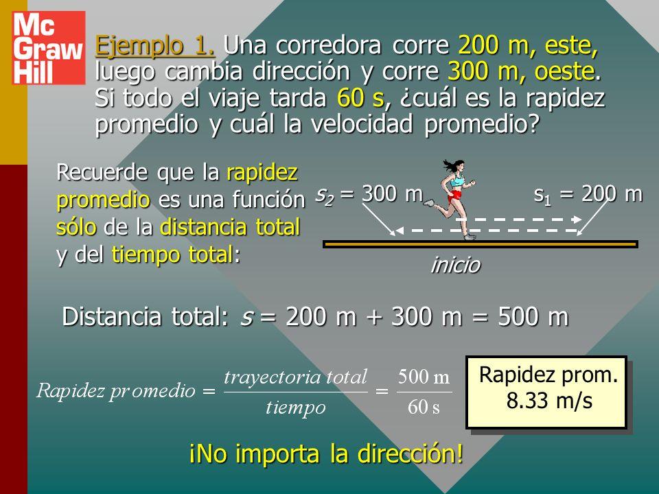 Definición de velocidad Velocidad es el desplazamiento por unidad de tiempo. (Una cantidad vectorial.)Velocidad es el desplazamiento por unidad de tie