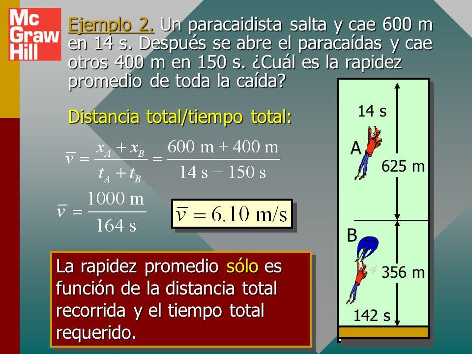 Ejemplo 1 (Cont.) Ahora encuentre la velocidad promedio, que es el desplazamiento neto dividido por el tiempo. En este caso, importa la dirección. x o