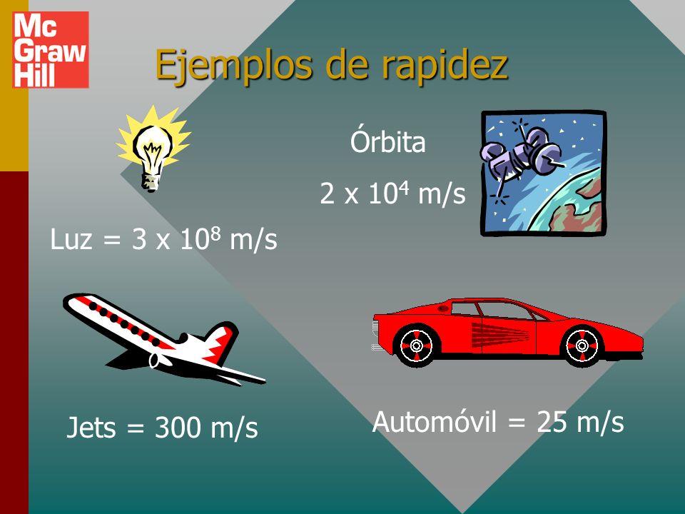 Ejemplo 2. Un paracaidista salta y cae 600 m en 14 s. Después se abre el paracaídas y cae otros 400 m en 150 s. ¿Cuál es la rapidez promedio de toda l