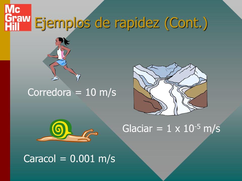 Ejemplos de rapidez Luz = 3 x 10 8 m/s Órbita 2 x 10 4 m/s Jets = 300 m/s Automóvil = 25 m/s