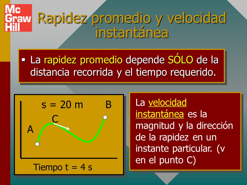 Ejemplos de rapidez (Cont.) Corredora = 10 m/s Caracol = 0.001 m/s Glaciar = 1 x 10 -5 m/s