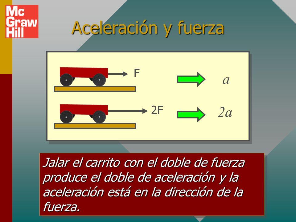 Definición de aceleración Una aceleración es el cambio en velocidad por unidad de tiempo. (Una cantidad vectorial.) Una aceleración es el cambio en ve