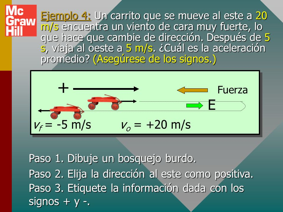 Ejemplo 3 (continuación): ¿Cuál es la aceleración promedio del auto? Paso 5. Recuerde la definición de aceleración promedio. + v 1 = +8 m/s t = 4 s v