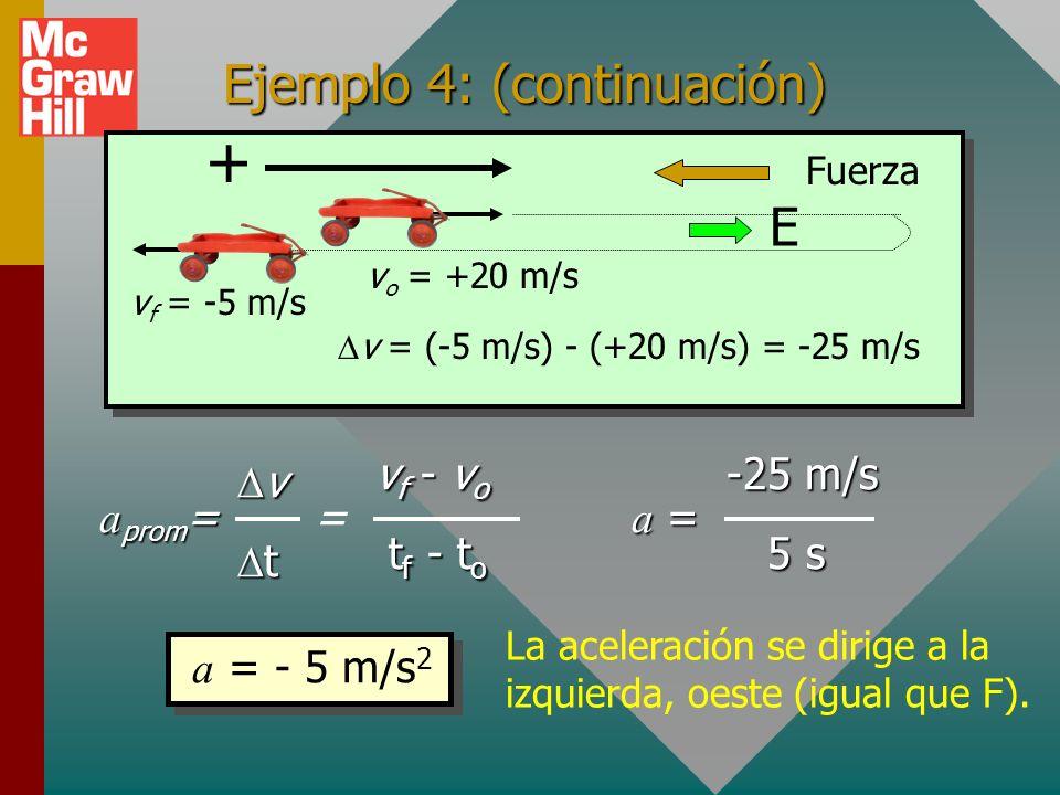 Ejemplo 4 (Cont.): El carrito que se mueve al este a 20 m/s encuentra un viento de cara que hace que cambie de dirección. Cinco segundos después, viaj