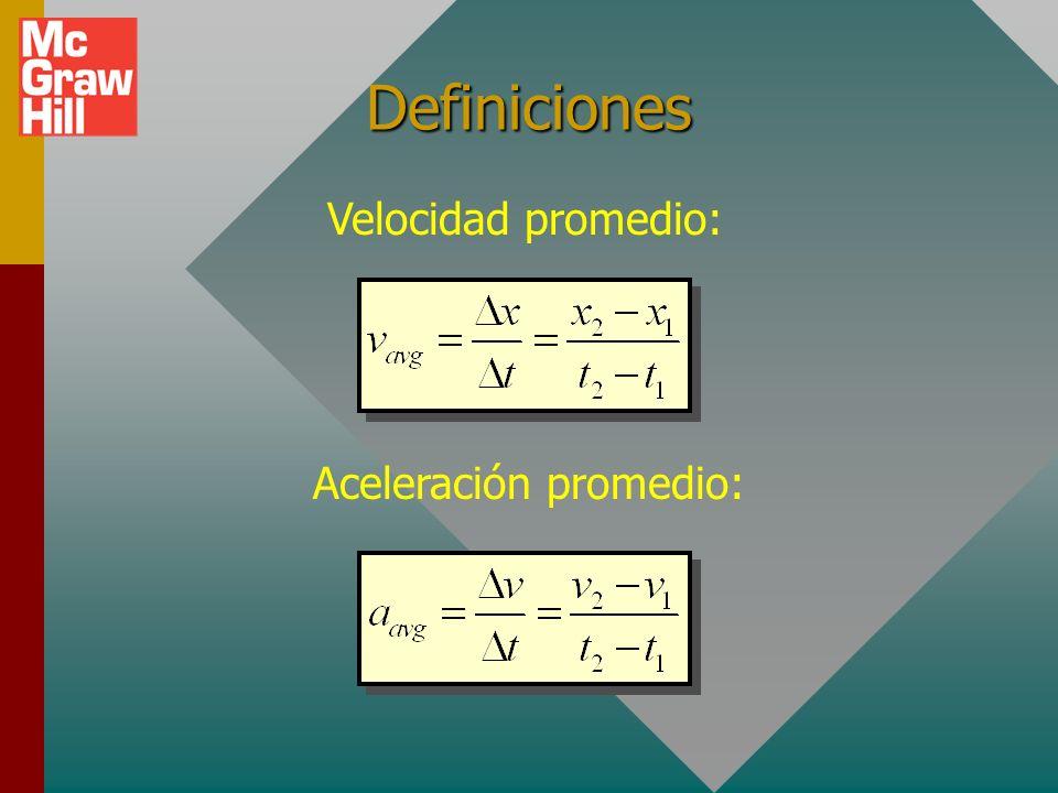 ¿Cuáles son los signos (+ o -) de la aceleración en los puntos B, C y D? La fuerza es constante y siempre se dirige a la izquierda, de modo que la ace