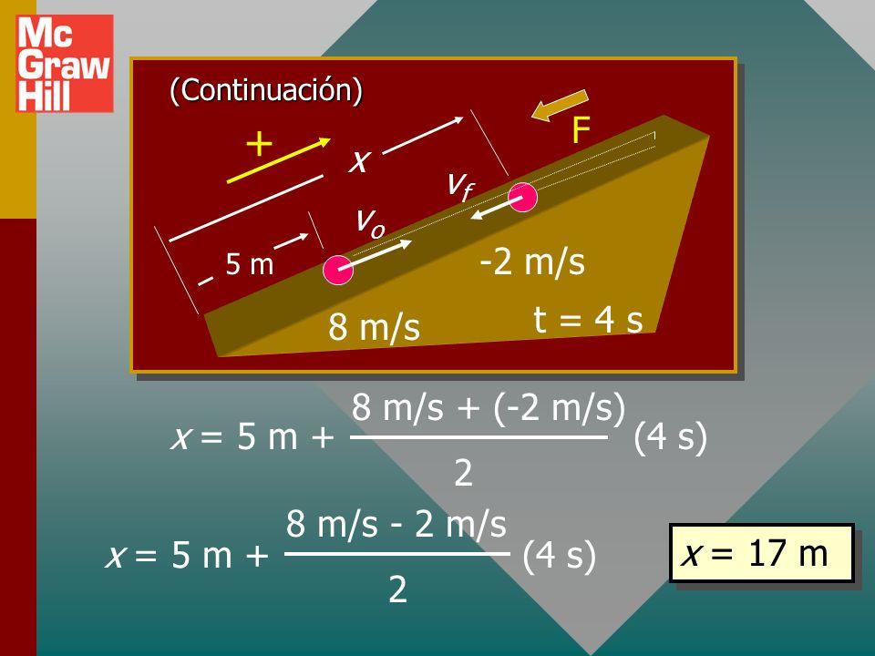 Ejemplo 5: Una bola a 5 m del fondo de un plano inclinado viaja inicialmente a 8 m/s. Cuatro segundos después, viaja abajo del plano a 2 m/s. ¿Cuán le