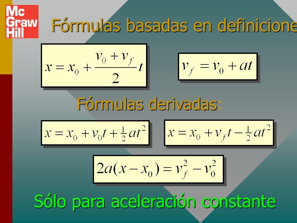 Aceleración en el ejemplo a = -2.50 m/s 2 ¿Cuál es el significado del signo negativo de a ? 5 m x 8 m/s -2 m/s t = 4 s vovo v + F ¡La fuerza que cambi