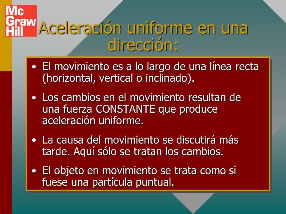 Aceleración uniforme en una dirección: El movimiento es a lo largo de una línea recta (horizontal, vertical o inclinado).El movimiento es a lo largo de una línea recta (horizontal, vertical o inclinado).