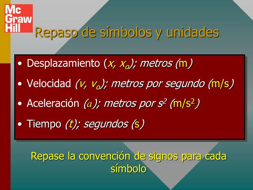 Uso de posición inicial x 0 en problemas. Si elige el origen de sus ejes x,y en el punto de la posición inicial, puede hacer x 0 = 0 y simplificar est
