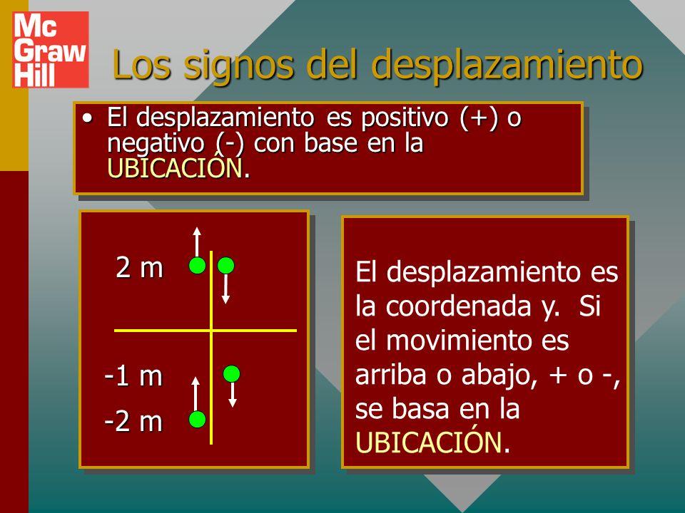 Repaso de símbolos y unidades (x, x o ); metros (m)Desplazamiento (x, x o ); metros (m) (v, v o ); metros por segundo (m/s)Velocidad (v, v o ); metros