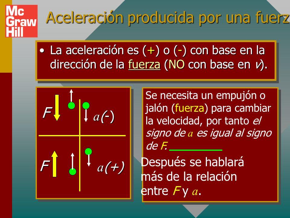 Los signos de la velocidad La velocidad es positiva (+) o negativa (-) con base en la dirección de movimiento.La velocidad es positiva (+) o negativa