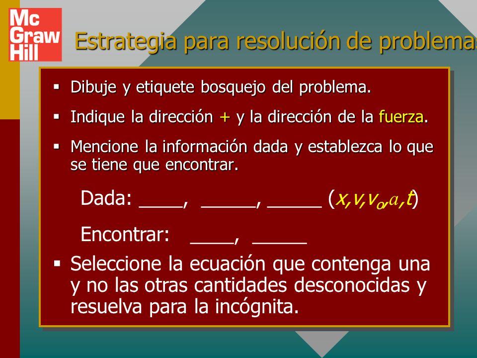Aceleración producida por una fuerza La aceleración es (+) o (-) con base en la dirección de la fuerza (NO con base en v).La aceleración es (+) o (-)