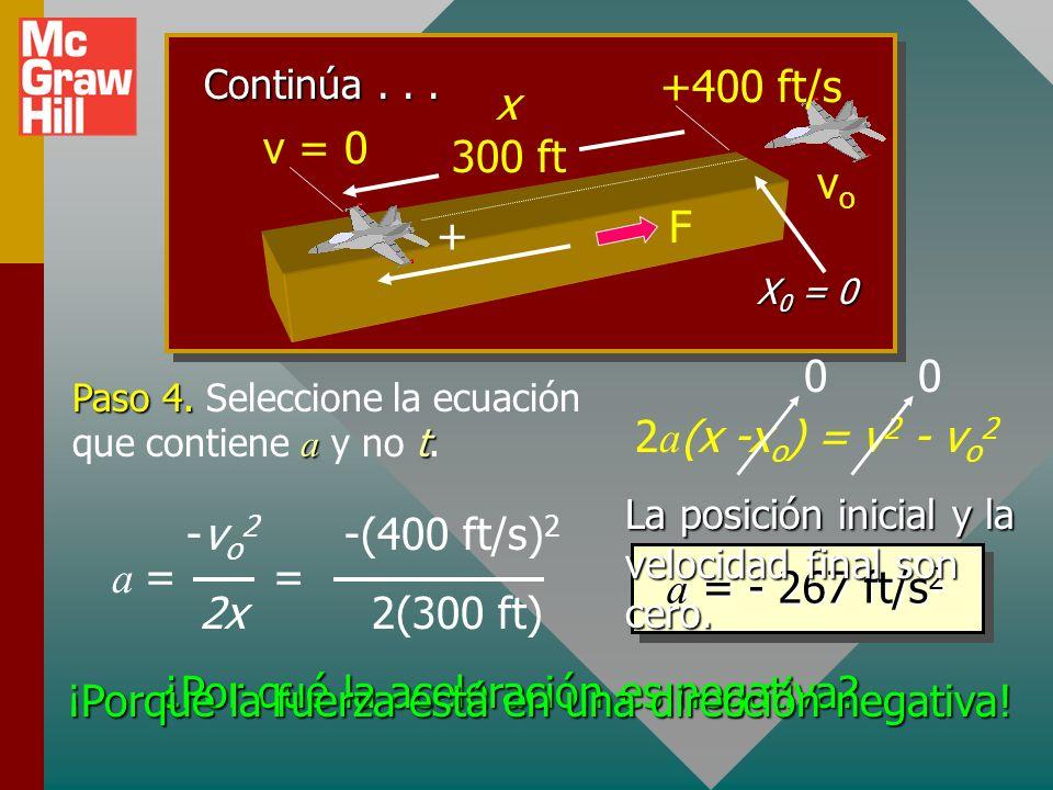 Ejemplo: (Cont.) 300 ft +400 ft/s v o v = 0 + F Paso 3. Paso 3. Mencione lo conocido; encuentre información con signos. Dado: v o = +400 ft/s v = 0 v