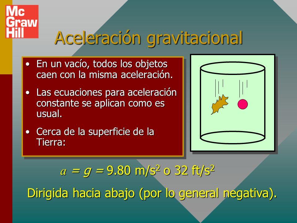 Aceleración debida a la gravedad Todo objeto sobre la Tierra experimenta una fuerza común: la fuerza debida a la gravedad.Todo objeto sobre la Tierra