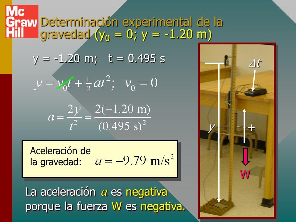 Determinación experimental de la aceleración gravitacional. El aparato consiste de un dispositivo que mide el tiempo que una bola requiere para caer u