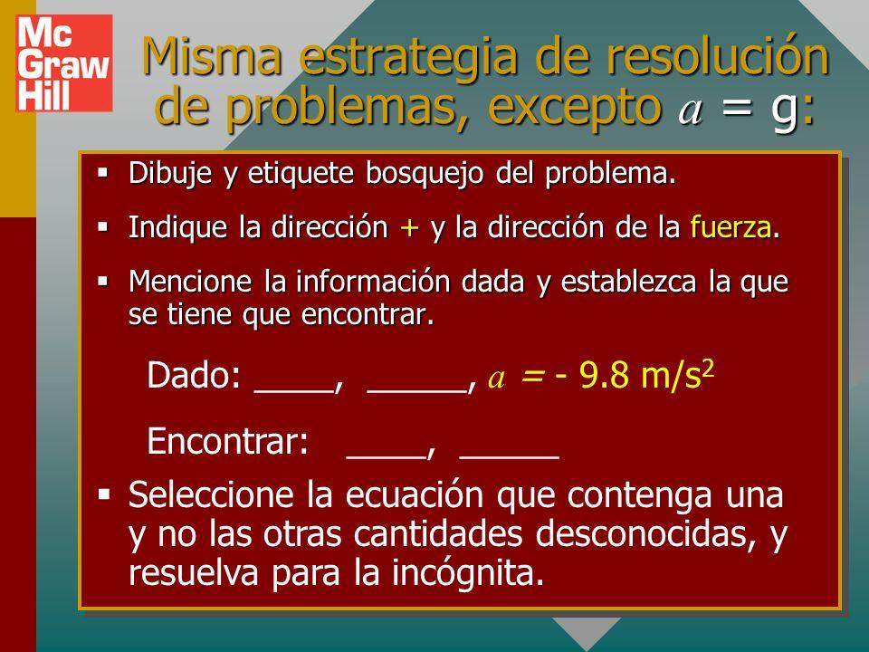 Convención de signos: Bola que se lanza verticalmente hacia arriba La velocidad es positiva (+) o negativa (-) con base en la dirección de movimiento.