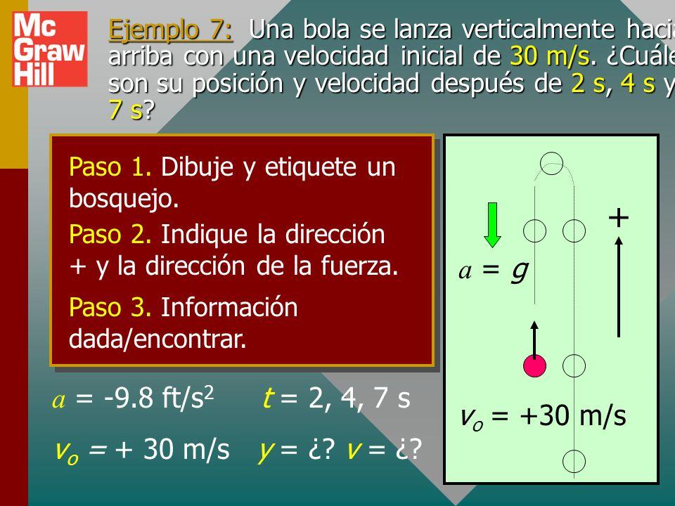 Misma estrategia de resolución de problemas, excepto a = g: Dibuje y etiquete bosquejo del problema. Dibuje y etiquete bosquejo del problema. Indique