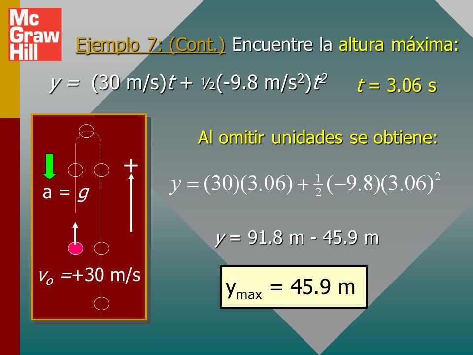 Ejemplo 7: (Cont.) Ahora encuentre la altura máxima alcanzada: El desplazamiento es máximo cuando la velocidad v f es cero. a = g + v o = +96 ft/s Par