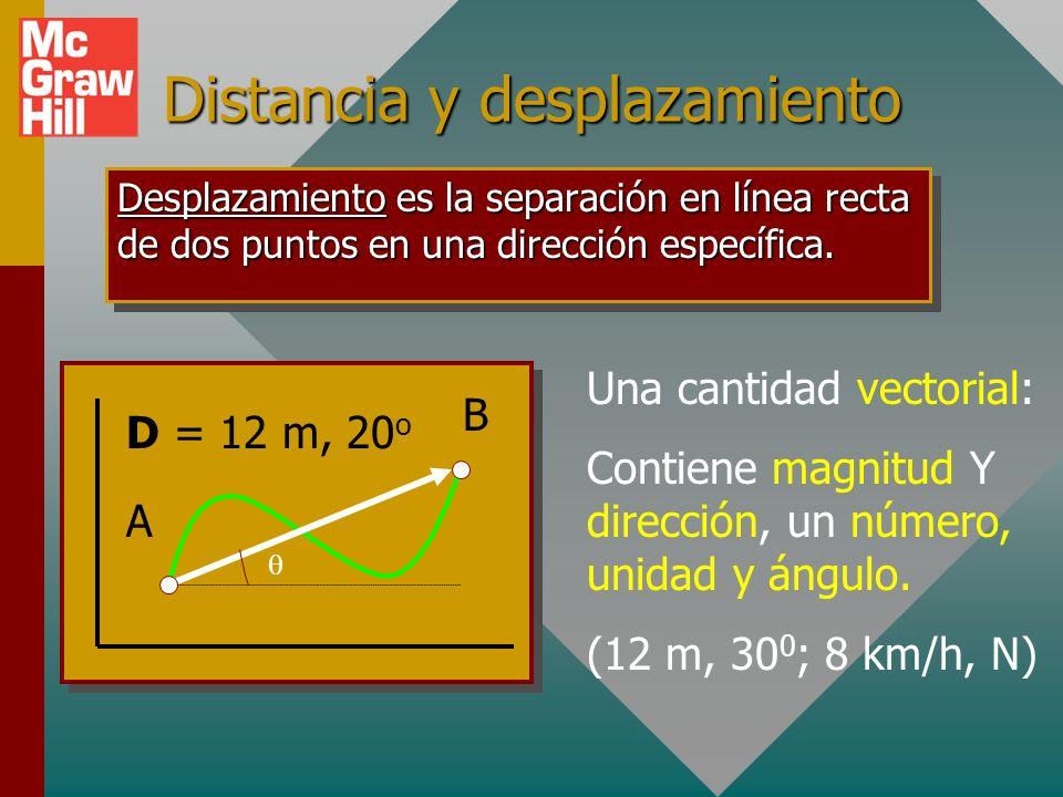 Distancia y desplazamiento Desplazamiento es la separación en línea recta de dos puntos en una dirección específica.