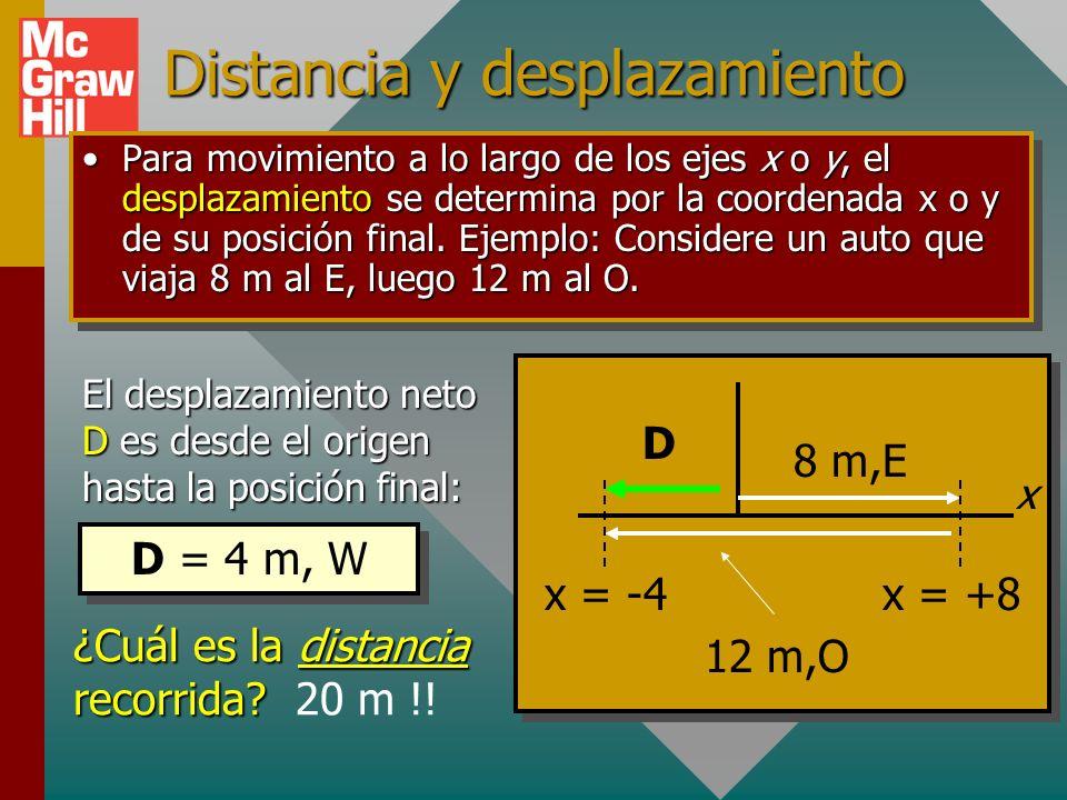 Distancia y desplazamiento Para movimiento a lo largo de los ejes x o y, el desplazamiento se determina por la coordenada x o y de su posición final.